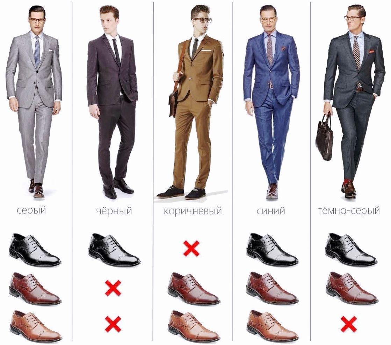 Выбор цвета обуви под костюм
