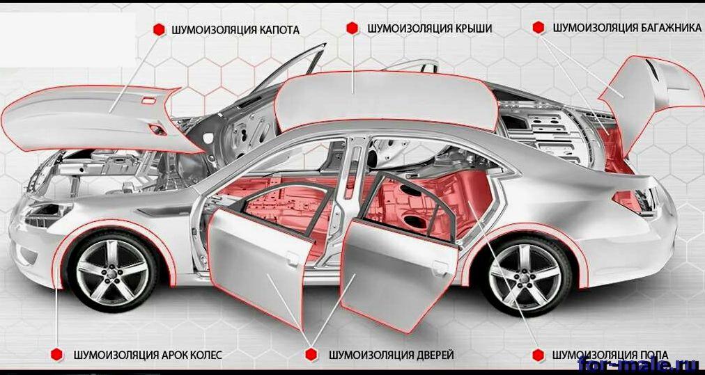 Как правильно клеить виброизоляцию в авто